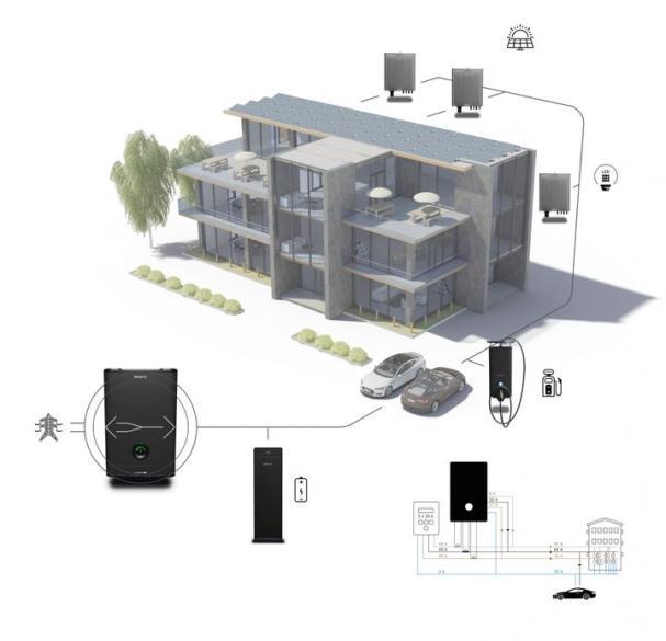 Systembild energilösning (bilden är en illustration).