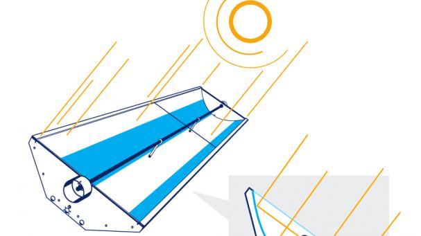 Schematisk bild på en koncentrerande solfångare. Solenergisystem genererar förnybar energi i olika former och bidrar till att lösa världens energiproblem.