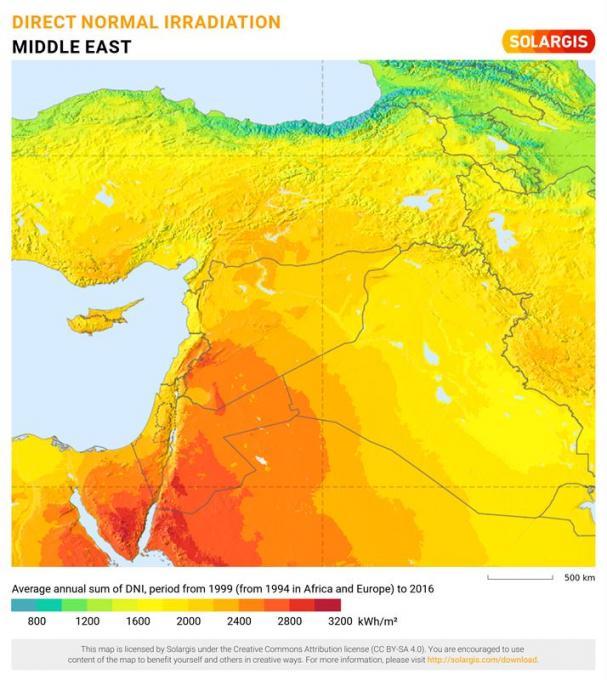 Östra medelhavsområdet har god solinstrålning och stora industriinstallationer kan ha så kort återbetalningstid som 3-6 år beroende på placering och lokalt energipris.