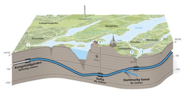 Genomskärningsbildsom visar hur nya tunnelbanan kommer gå.